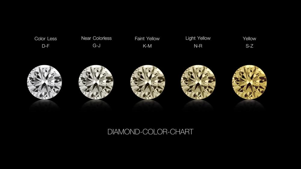 https://johnguiath.com/wp-content/uploads/2021/10/Couleurs-diamants.jpg